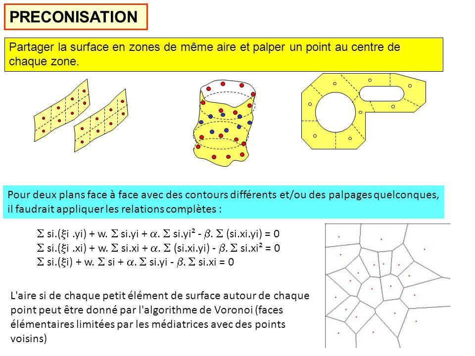 PRECONISATION Partager la surface en zones de même aire et palper un point au centre de chaque zone.