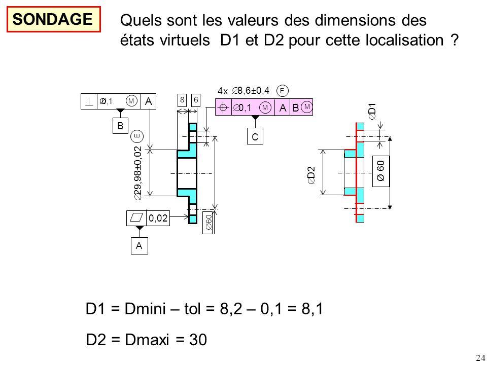 SONDAGE Quels sont les valeurs des dimensions des états virtuels D1 et D2 pour cette localisation