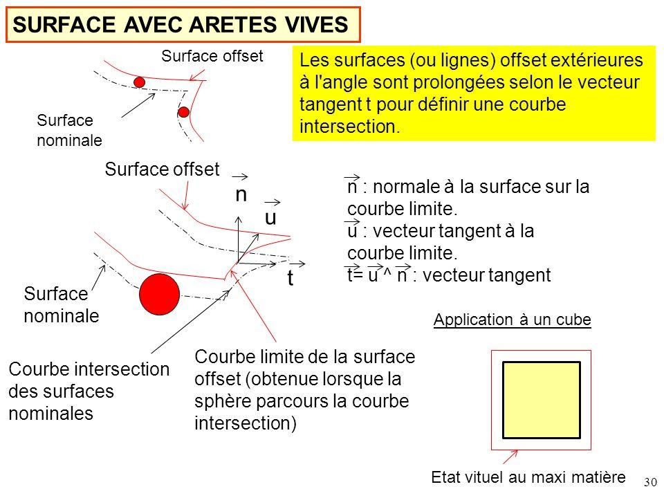 SURFACE AVEC ARETES VIVES