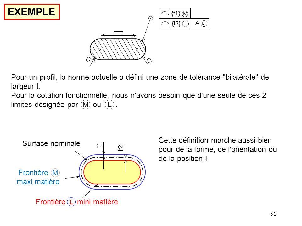 EXEMPLE {t1} M. {t2} L. A. L. Pour un profil, la norme actuelle a défini une zone de tolérance bilatérale de largeur t.