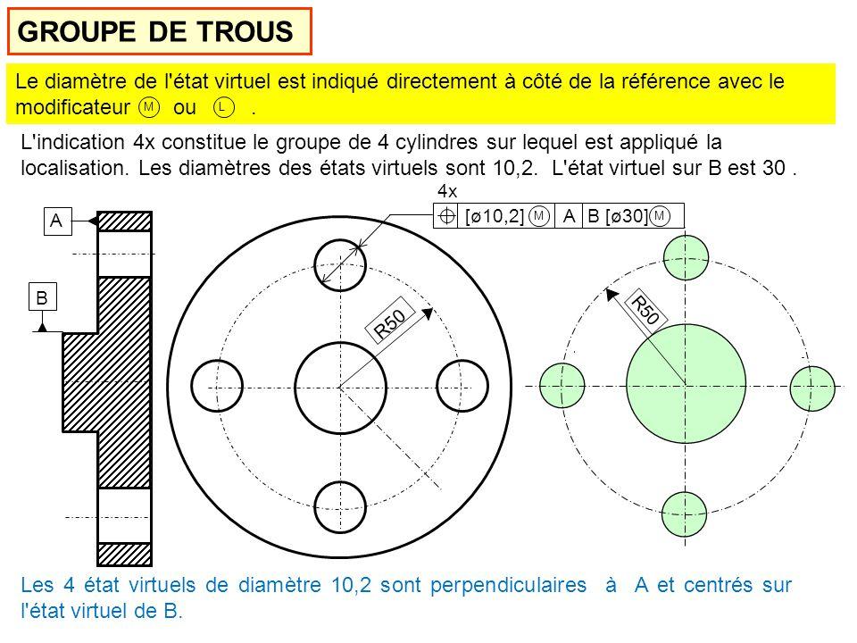 GROUPE DE TROUS Le diamètre de l état virtuel est indiqué directement à côté de la référence avec le modificateur ou .