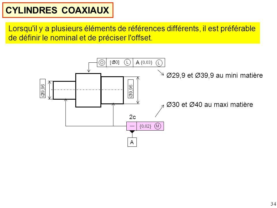 CYLINDRES COAXIAUX Lorsqu il y a plusieurs éléments de références différents, il est préférable de définir le nominal et de préciser l offset.