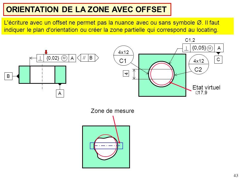 ORIENTATION DE LA ZONE AVEC OFFSET
