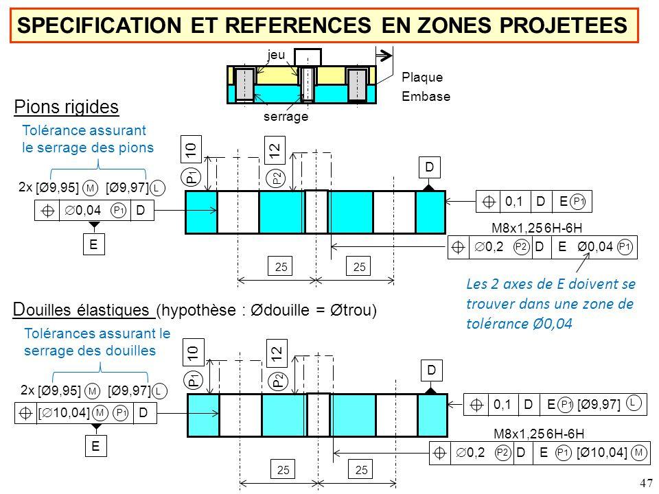 SPECIFICATION ET REFERENCES EN ZONES PROJETEES