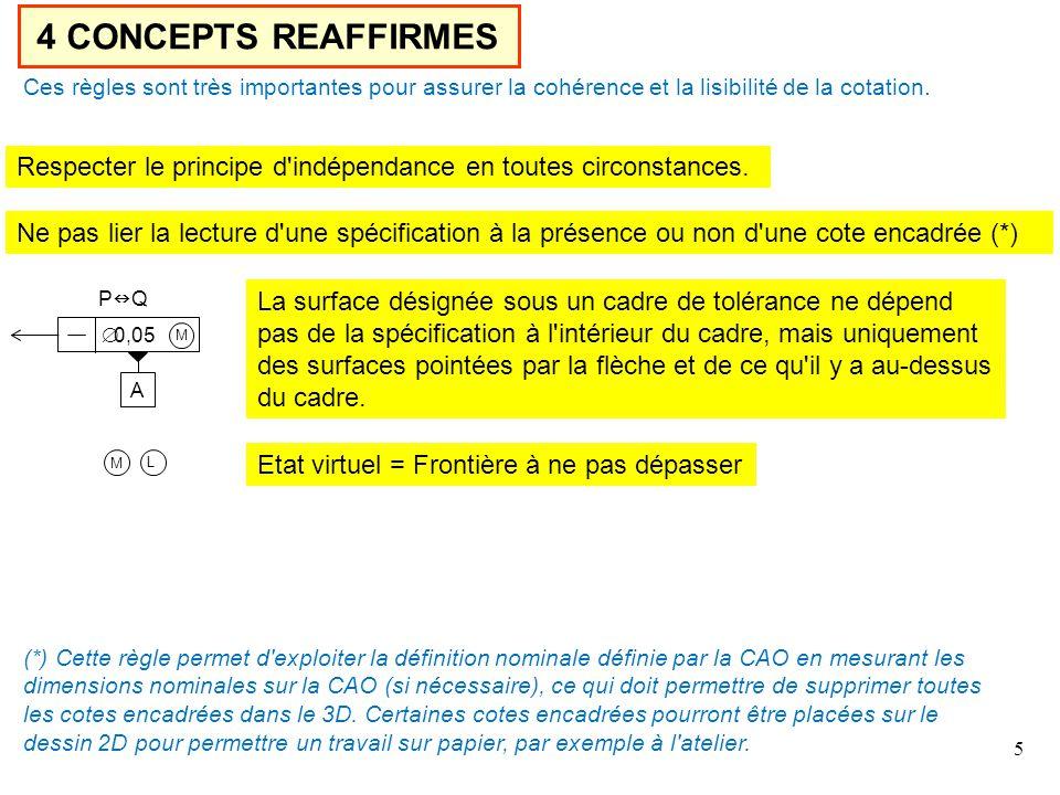 4 CONCEPTS REAFFIRMES Ces règles sont très importantes pour assurer la cohérence et la lisibilité de la cotation.
