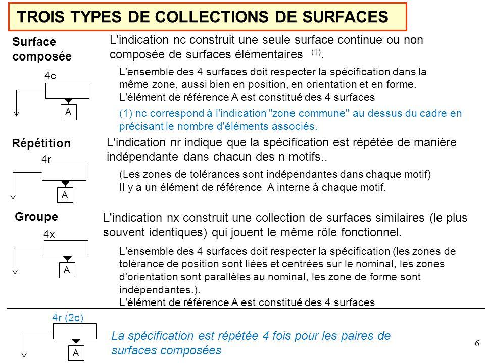 TROIS TYPES DE COLLECTIONS DE SURFACES