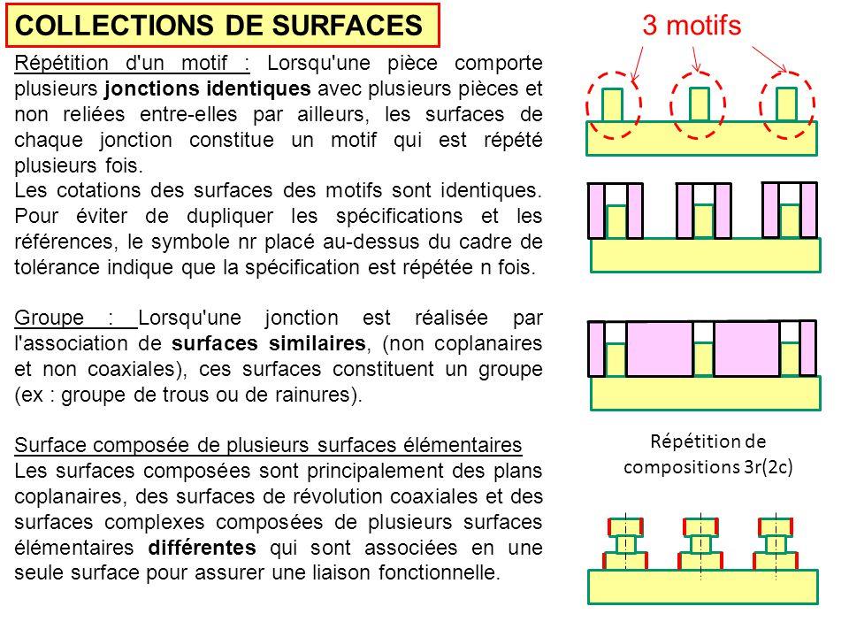 Répétition de compositions 3r(2c)