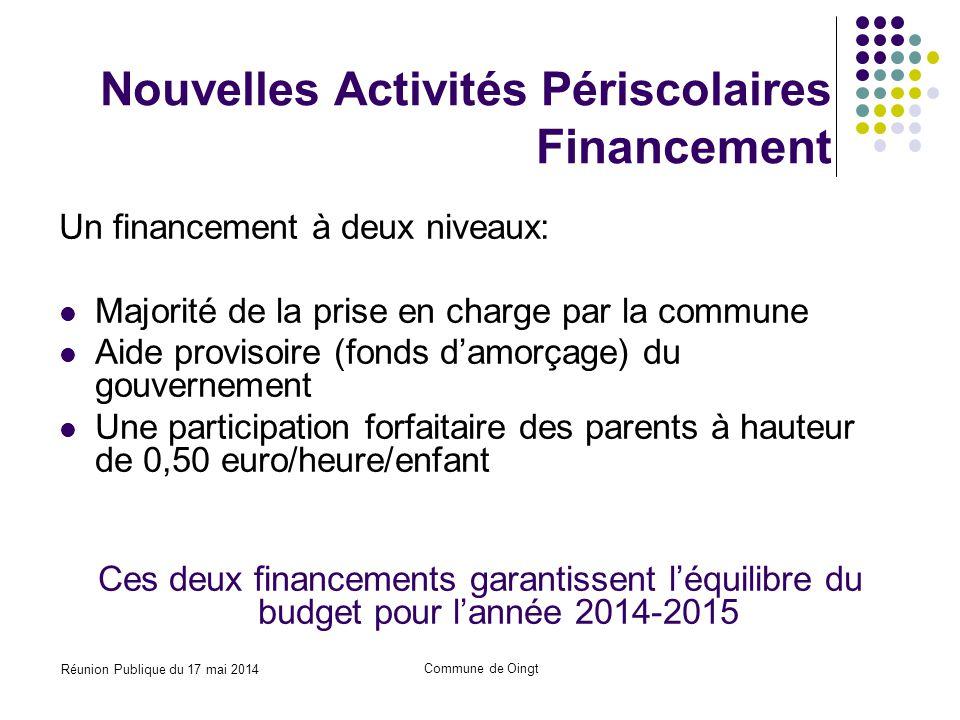 Nouvelles Activités Périscolaires Financement