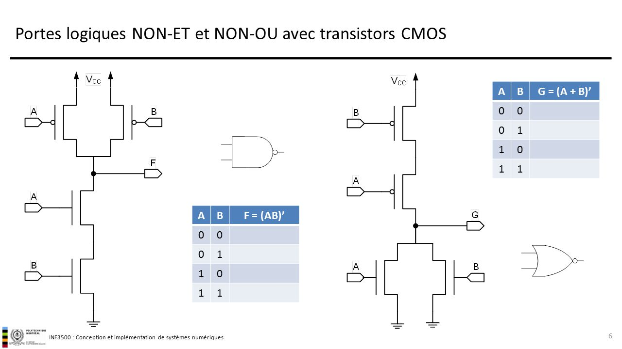 Circuits int gr s num riques quelques bases ppt video for Porte logique ou
