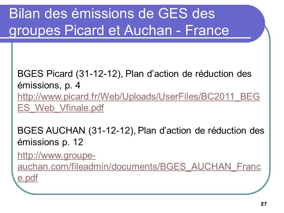 Partie 4 chapitre 2 le bilan carbone d entreprise ppt - Auchan eco energie ...