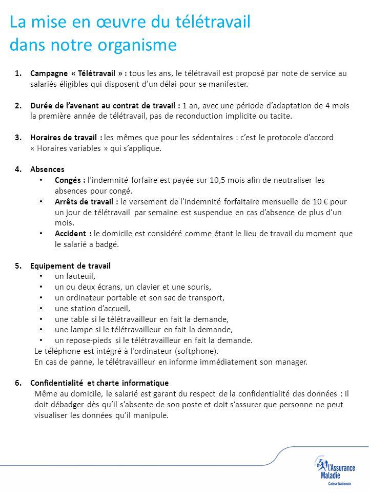 Le guide du Télétravailleur.   ppt video online télécharger