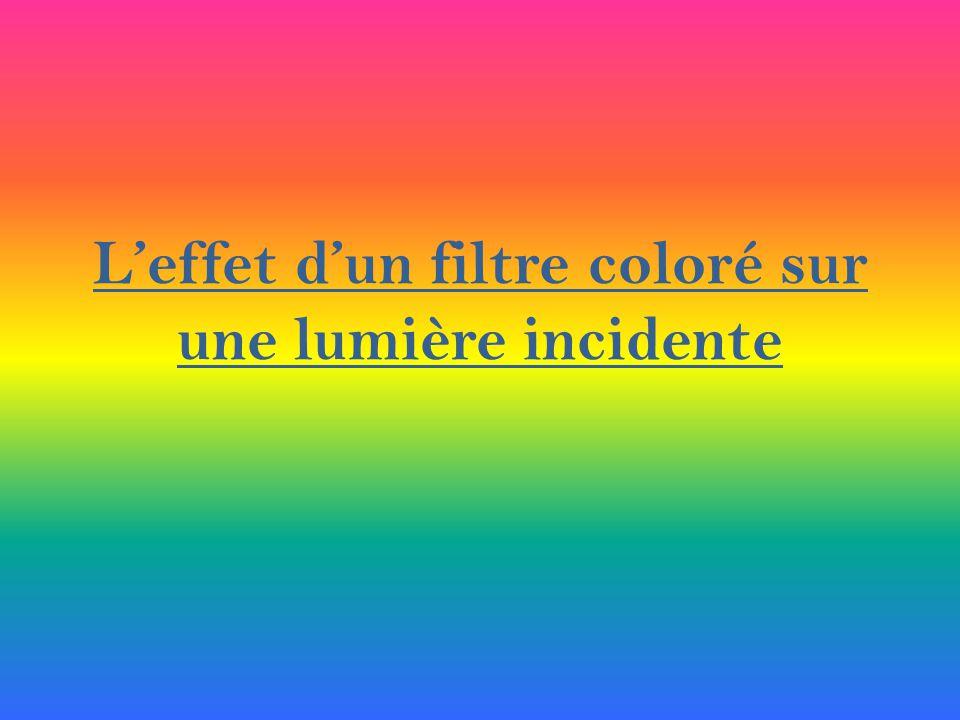L'effet d'un filtre coloré sur une lumière incidente