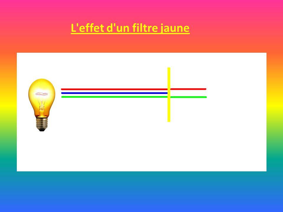 L effet d un filtre jaune