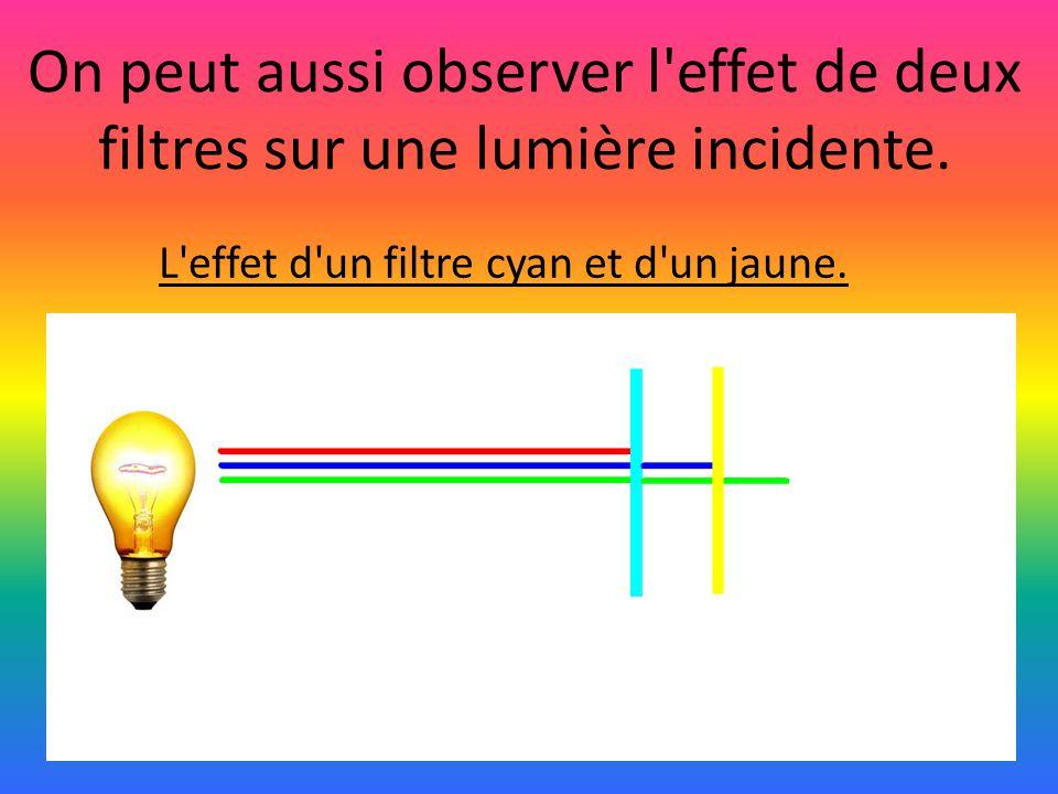 L effet d un filtre cyan et d un jaune.