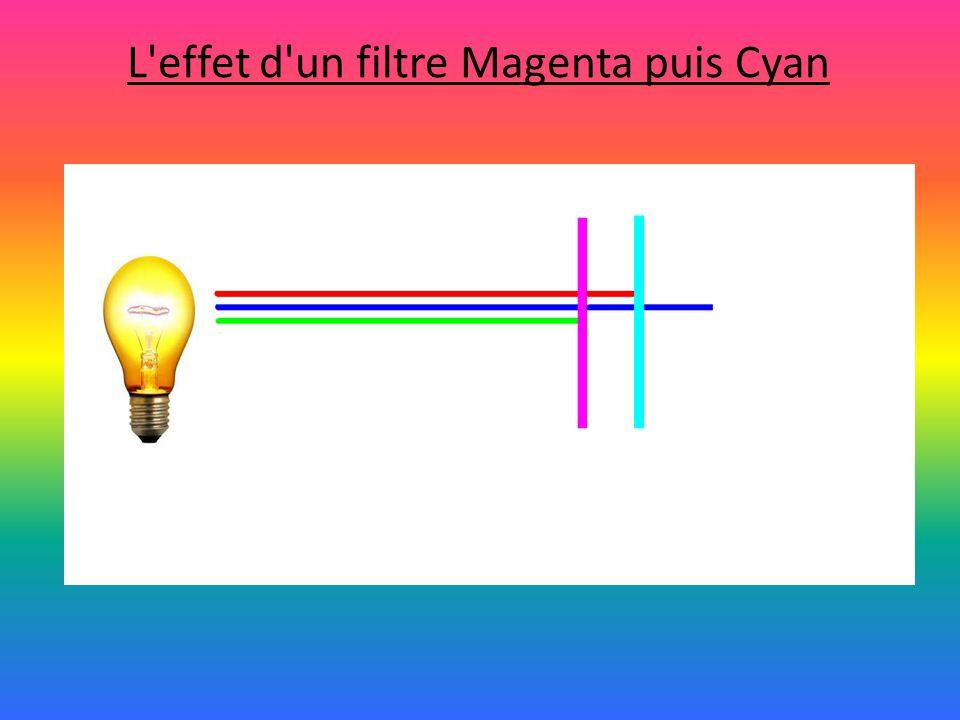 L effet d un filtre Magenta puis Cyan