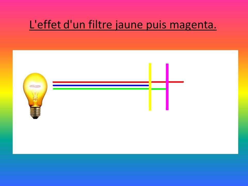 L effet d un filtre jaune puis magenta.