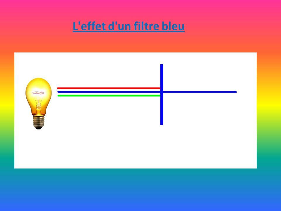 L effet d un filtre bleu