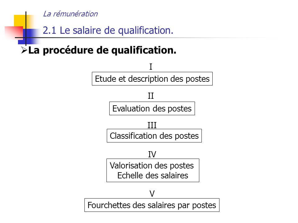 2.1 Le salaire de qualification.