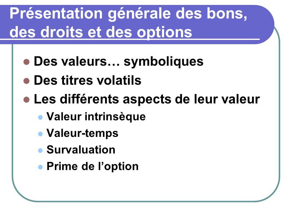 Bons de souscription d'actions et stock options