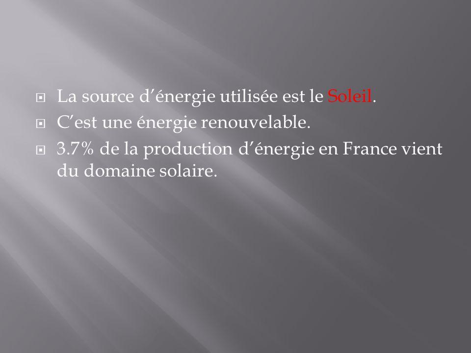La source d'énergie utilisée est le Soleil.