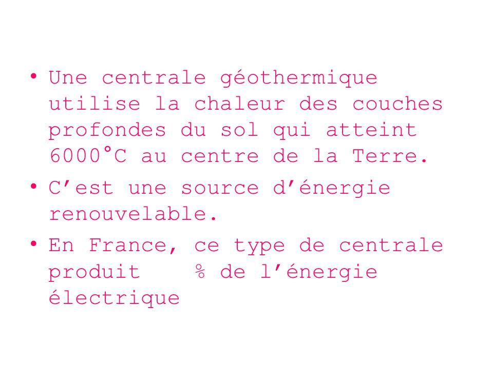 Une centrale géothermique utilise la chaleur des couches profondes du sol qui atteint 6000°C au centre de la Terre.