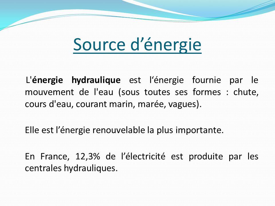 Source d'énergie