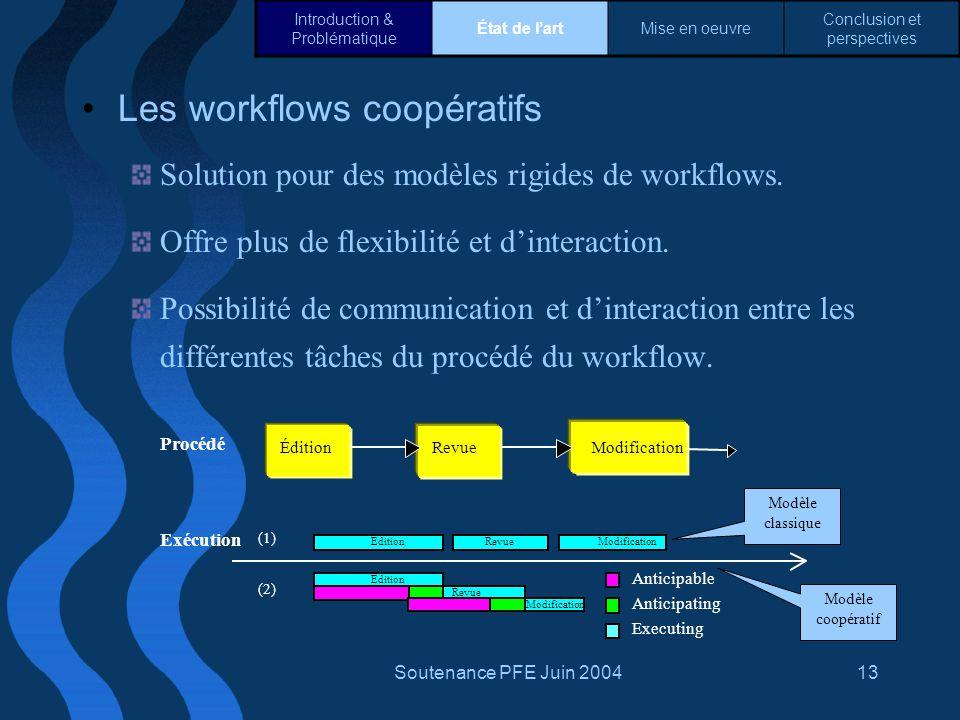 Les workflows coopératifs