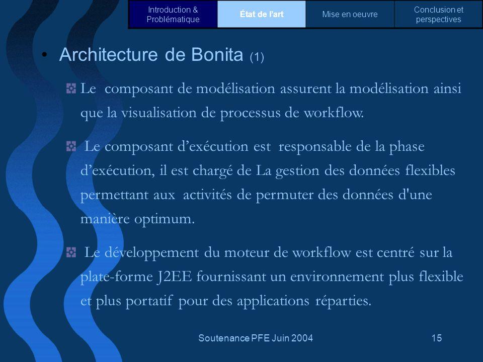 Architecture de Bonita (1)
