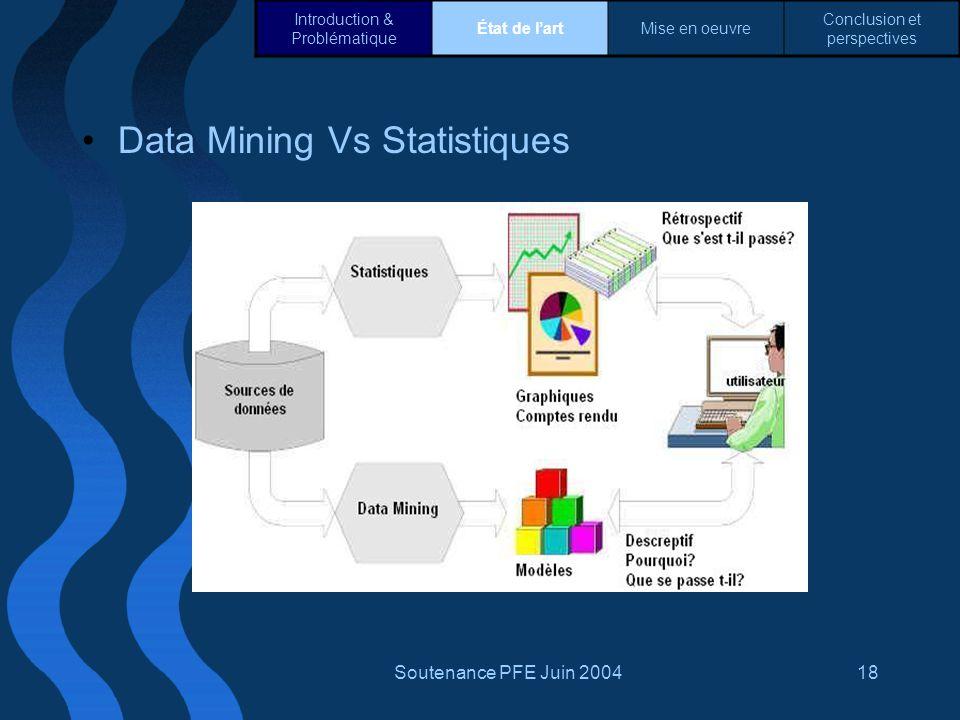 Data Mining Vs Statistiques