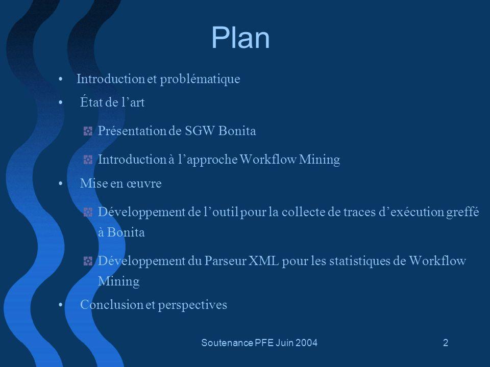 Plan Introduction et problématique État de l'art