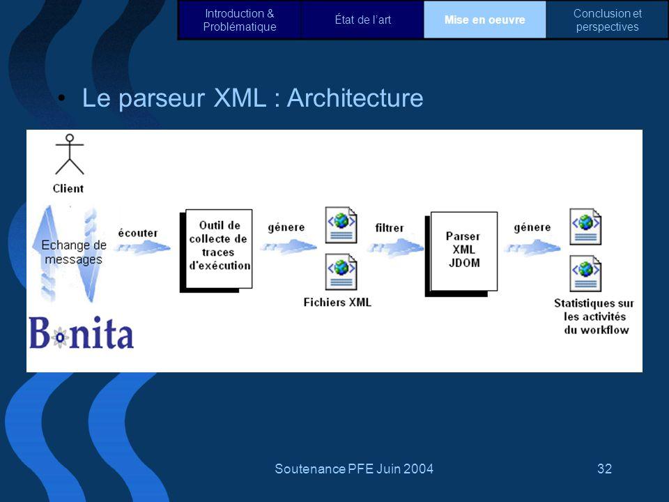 Le parseur XML : Architecture