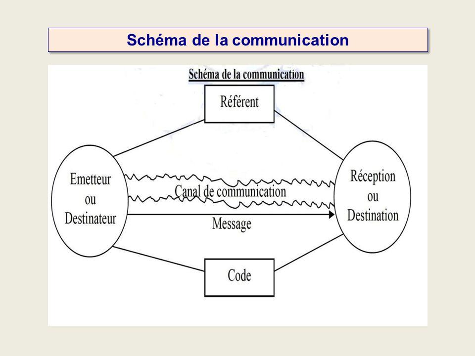 la technique de communication pdf