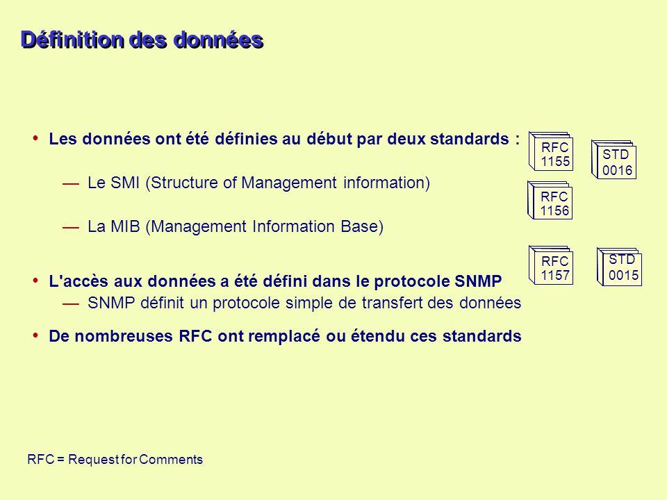 la mib management information base ppt t233l233charger