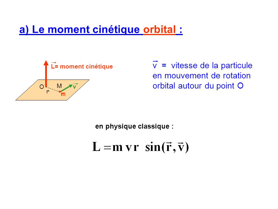 moment cinetique orbital