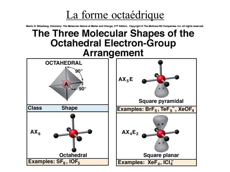 La forme octaédrique