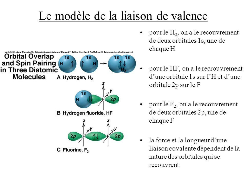 Le modèle de la liaison de valence