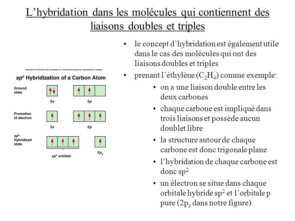 L'hybridation dans les molécules qui contiennent des liaisons doubles et triples