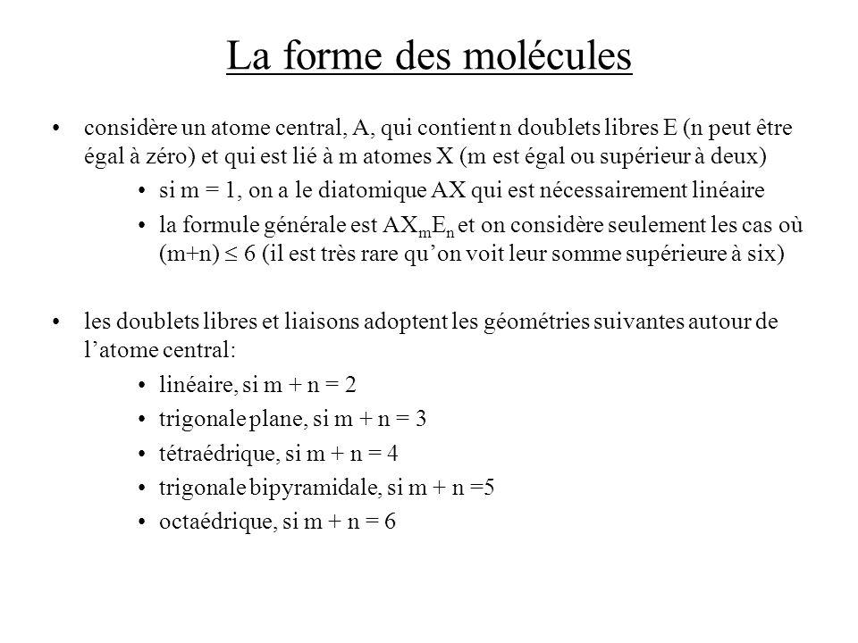 La forme des molécules