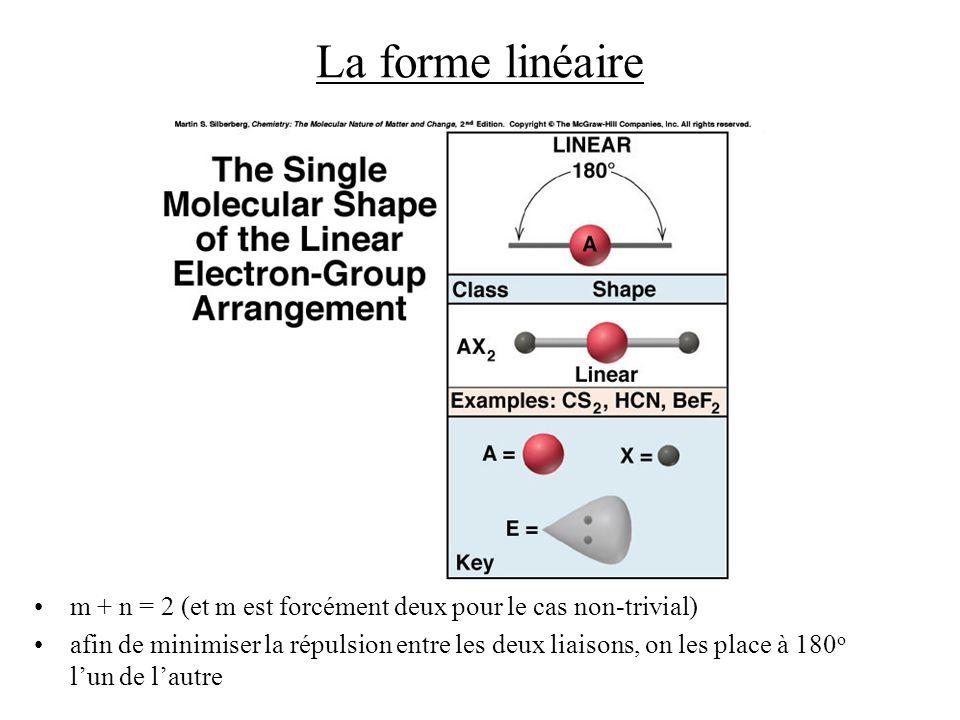 La forme linéaire m + n = 2 (et m est forcément deux pour le cas non-trivial)