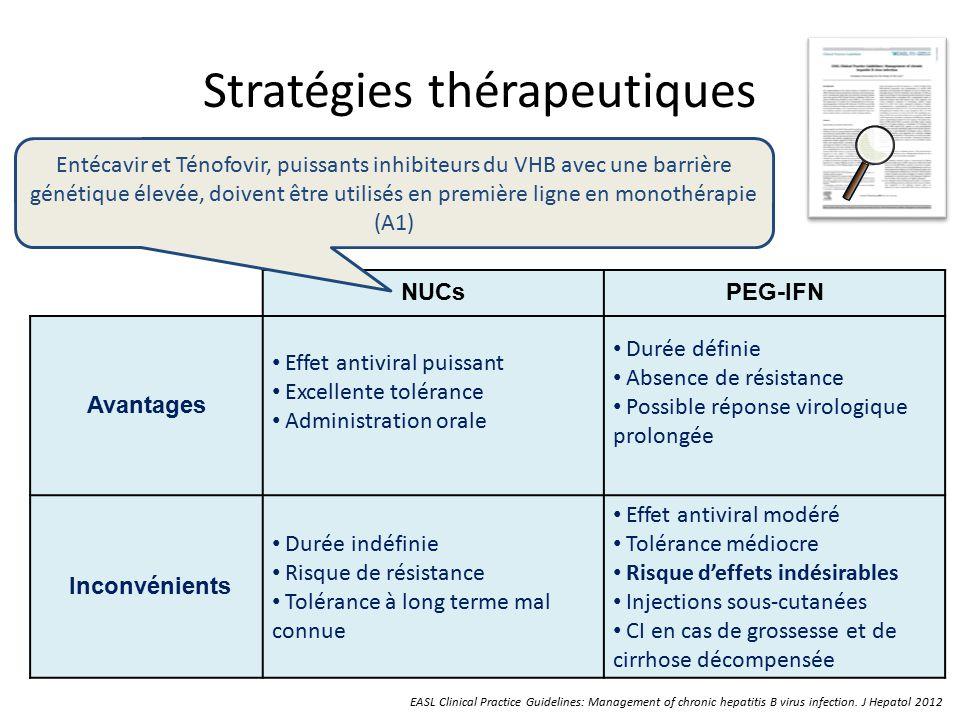 Hépatites B et C Cours 15/11/2012 First part. - ppt