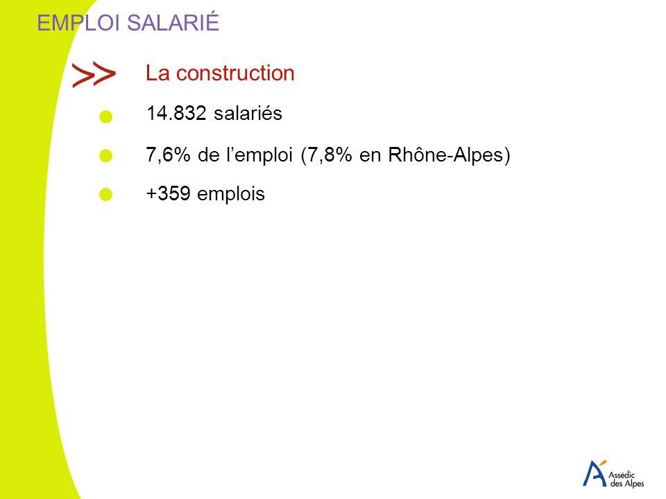 L emploi salari en haute savoie ppt t l charger - Cabinet de recrutement rhone alpes ...