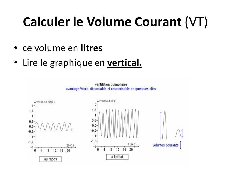 Calculer le volume d 39 un c ne tronqu calculer le - Calculer le cubage d une piscine ...