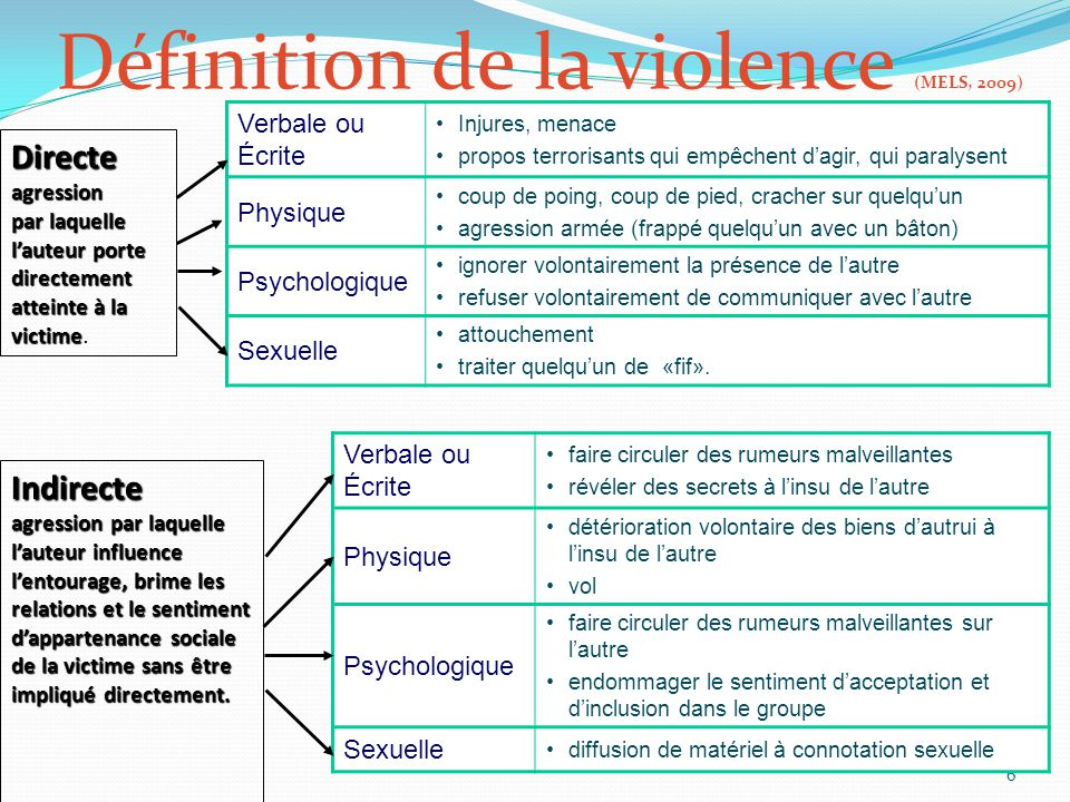 La violence inacceptable ppt video online t l charger - Porter plainte pour agression verbale ...