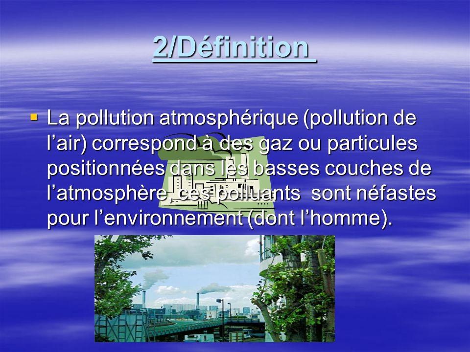 La pollution de l air facult de sciences d partement de chimie ppt video online t l charger - Les couches de l atmosphere ...