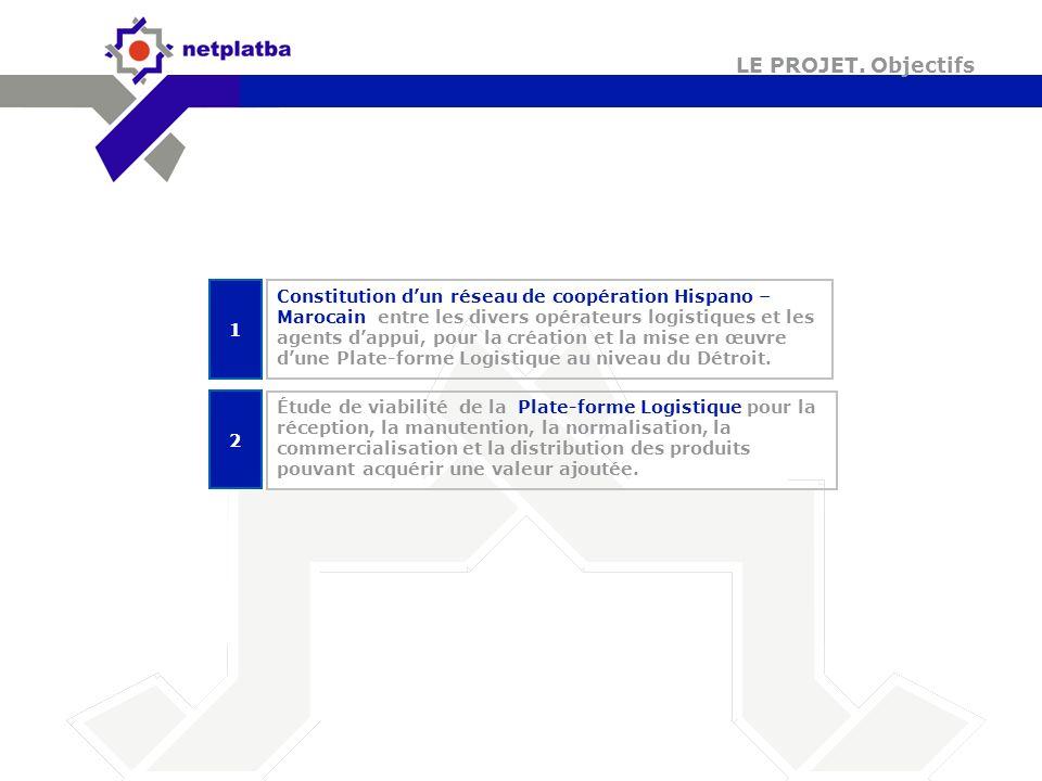 LE PROJET. Objectifs 1.