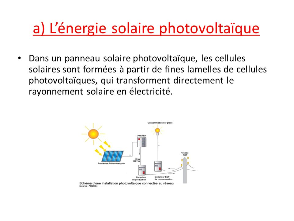 a) L'énergie solaire photovoltaïque