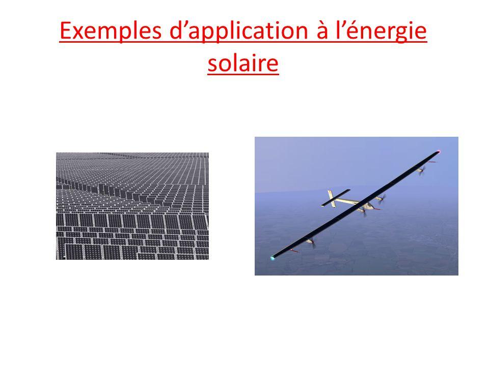 Exemples d'application à l'énergie solaire