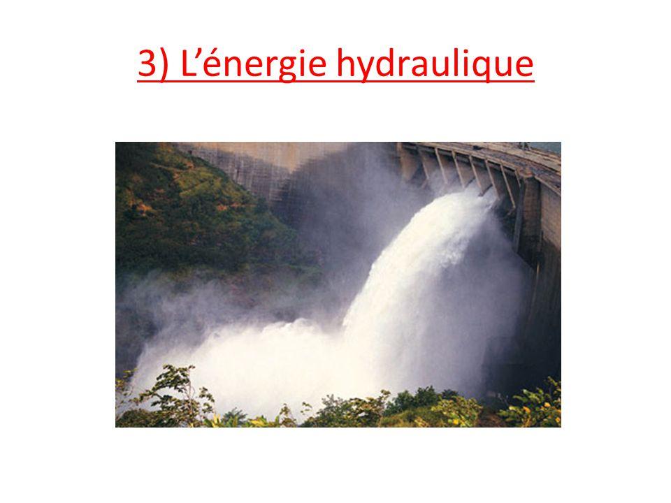 3) L'énergie hydraulique