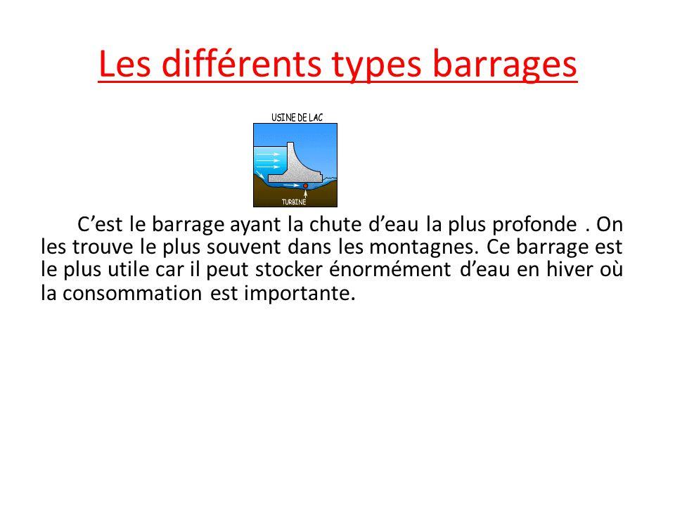 Les différents types barrages