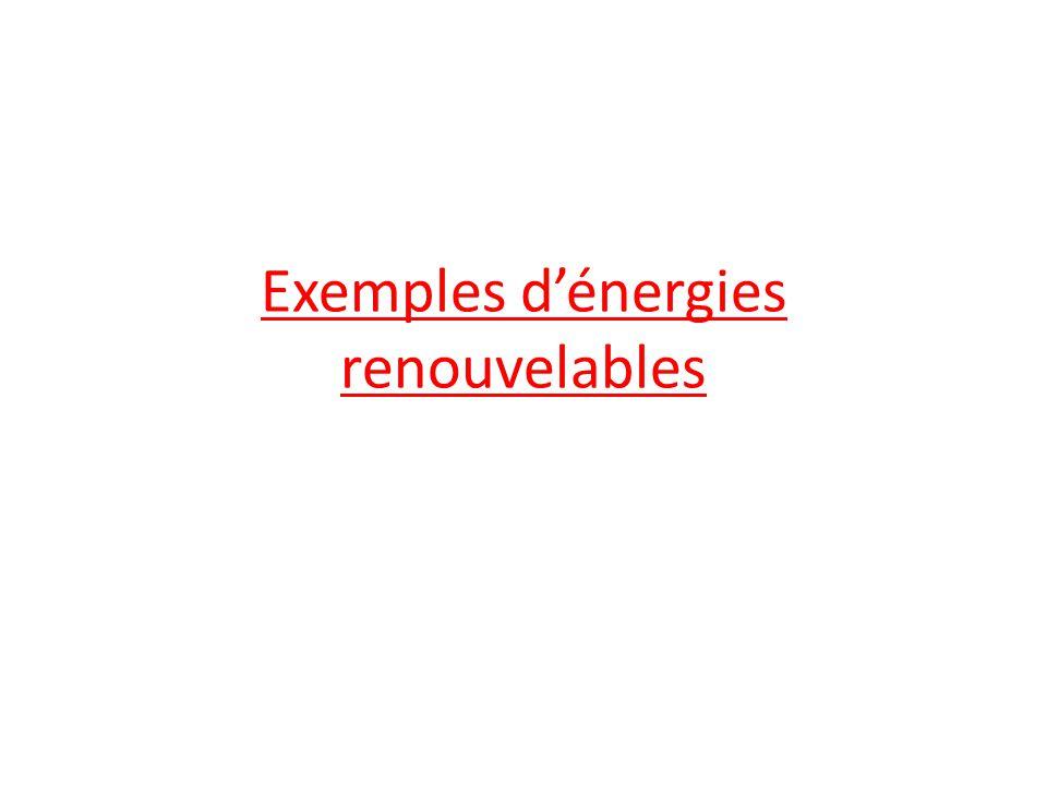 Exemples d'énergies renouvelables